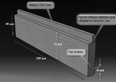 8-боковина-обвязки-дна